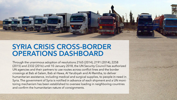 UN cross-border operations dashboard